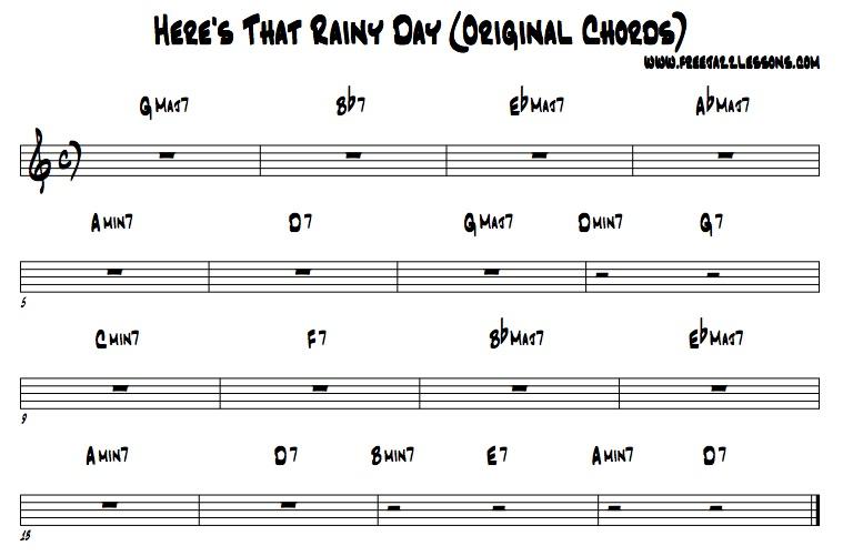 Here's that Rainy Day Jazz Chords